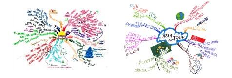 jamie-nast-mind-maps.jpg