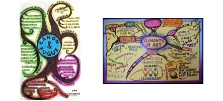 michael-petiford-mind-maps.jpg