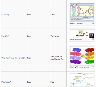 free-software-list-has-screenshots