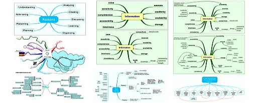 Making mind maps . . . from the ground up