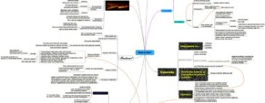 Memory, stories and mind maps