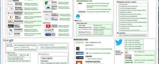 Make Your Own Visually Wrangled Social Media Portal