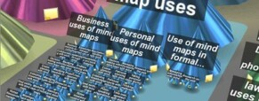 WikIT, the mind mapping wiki in 3D