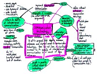 Bubble diagram Sample for Essay