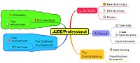 Bubble diagram about JUDE Professional