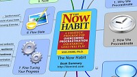 Bubble diagram of book The now habit