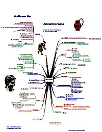Mindmap about Ancient Greece