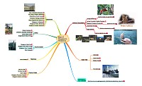 Mindmap about Best of Singapore's attractions