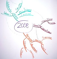 Mindmap about What would make your 2008 great 3