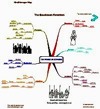 Mindmap about the Boudiccan rebellion