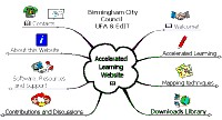 Mindmap for Accelerated learning website