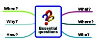 Mindmap for Essential questions