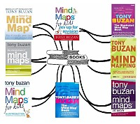 Mindmap for Listing mind map books