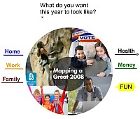 Mindmap for Mapping a great 2008