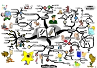 Mindmap of Codebreaker