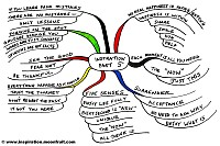 Mindmap of Inspiration part 5