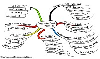 Mindmap of Inspiration part 8
