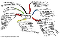 Mindmap of Inspiration part 9