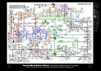 Mindmap of Mastermind matrix chart