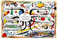 Mindmap of My favourite painters