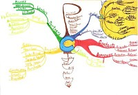 Mindmap of Salesman Joel series 2