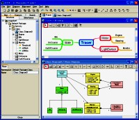 Mindmap with Class diagram