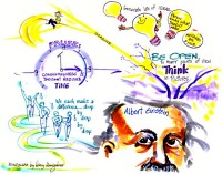 Mindscape about Albert Einstein