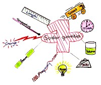 Sample Lecture mindmap