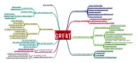 Spidergram about Good to Great by Jim Collins