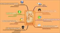 Spidergram of How to think like Leonardo da Vinci in MindManager