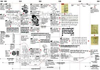 Typography timeline from 1890 to 1950